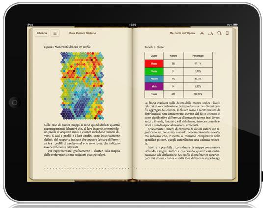iPad Mercanti d'Opera